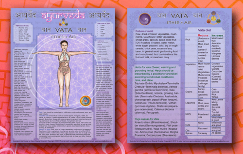 Vata Chart 8.5x11 double sided