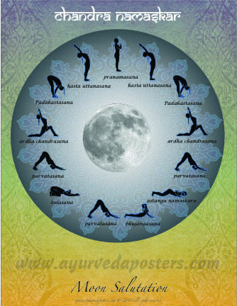 Moon Salutation 2 Chart small
